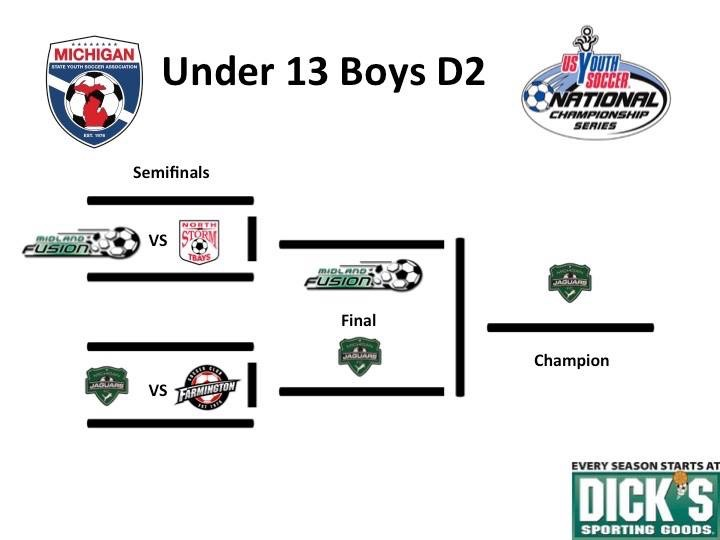 2004 Boys are State Cup Finalists